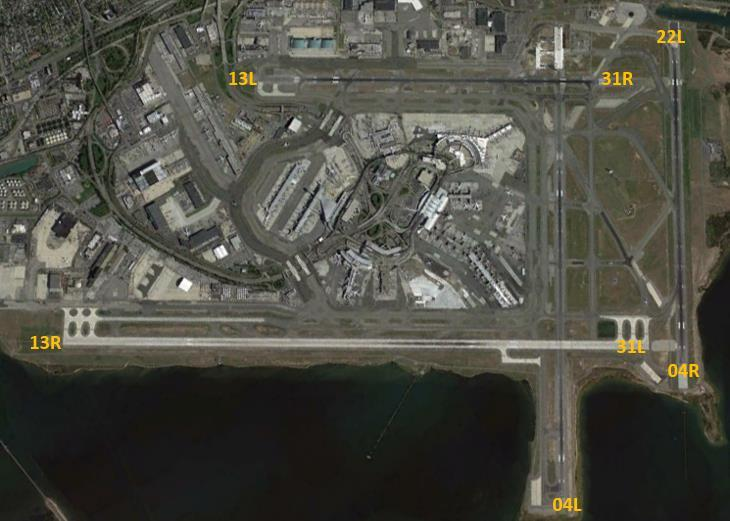 BENCHMARKING JFK AIRPORT
