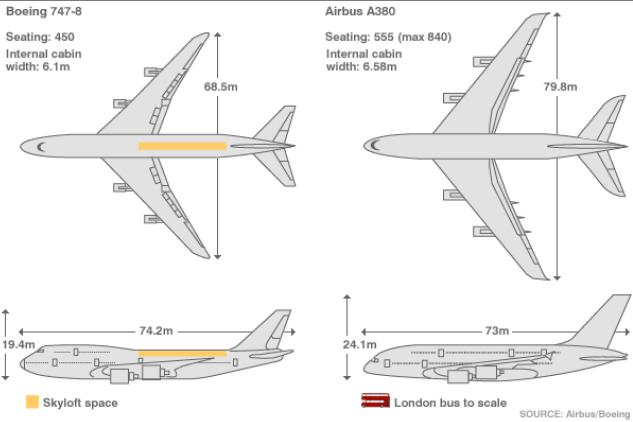 A380 - HAZARDS, RISKS RISK AND HAZARDS ANALYSIS RUNWAY - Excursion (Overrun or Veer off) - Damage from the infestion of FODebris.
