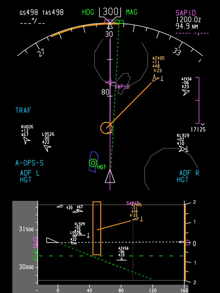 Workload for flight phase and procedure Conflict prevention band Ownship Conflicting aircraft Conflict resolution trajectory 45 40 35 30 R 25 S M 20 E 15 10 5 0 Cruise Descent Arrival ATC CDTI Figure