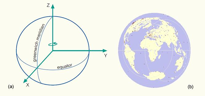 DEFINITION SIRGAS stands for Geocentric Reference System for the Americas IAG Sub Commission 1.