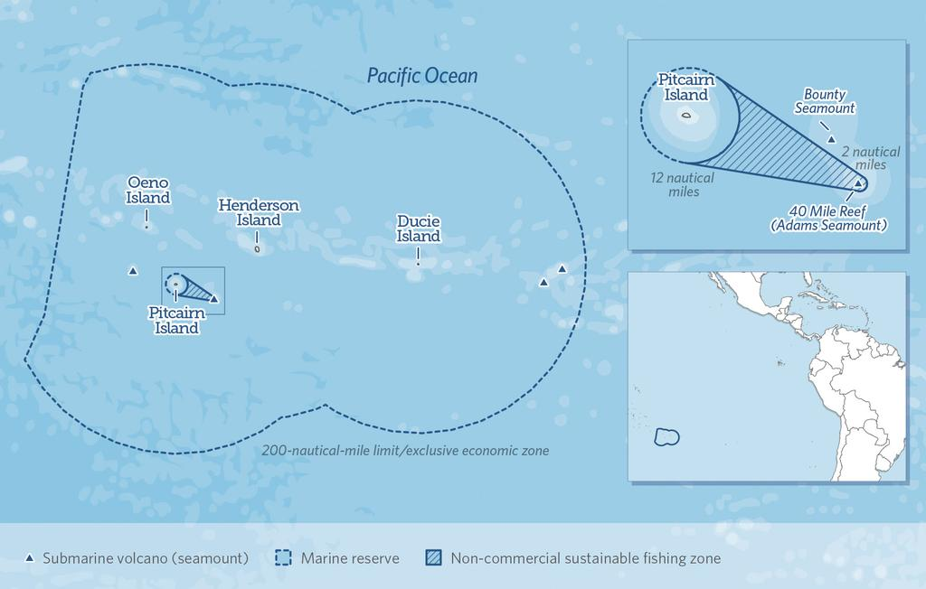 Pitcairn Islands Marine Reserve Traditional and cultural non-commercial fishing by the Pitcairn islanders and their visitors is permitted within 2 nautical miles of the summit of 40 Mile Reef and in