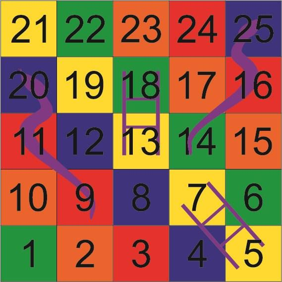 Snakes & Ladders Alternate Panels Snakes & Ladders 1-25 Size: 2100mm x