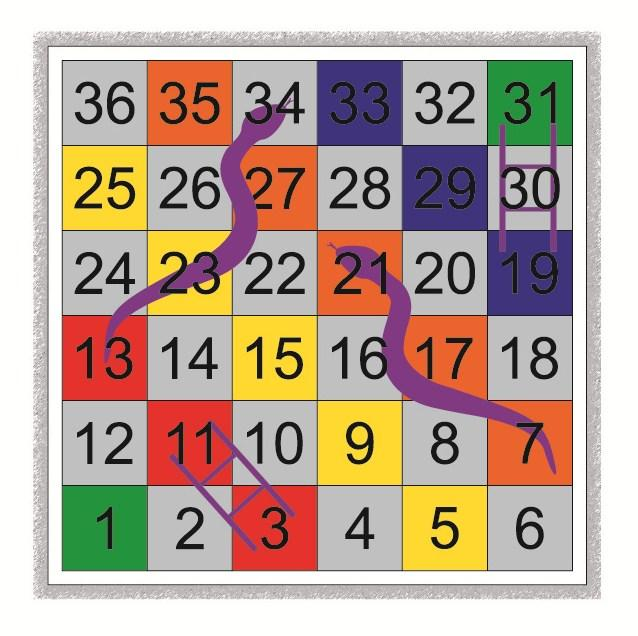 Panels Snakes & Ladders 1-36 Alternate Panels Solid Panels Alternate