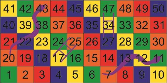 Ladders 1-50 Size: 2100mm x 4100mm Solid Panels Snakes & Ladders 1-36