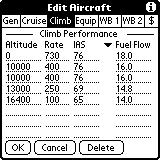 Note: the service ceiling is defined as the altitude at which the climb speed drops to 100 ft/min.