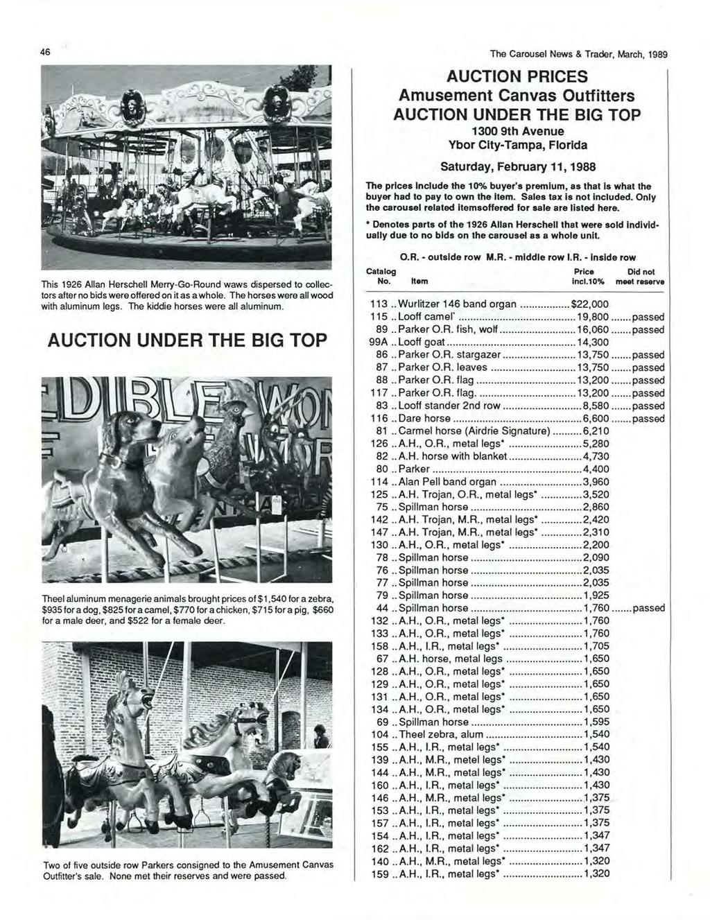 46 The Carousel News & Trader, March, 1989 AUCTION PRICES Amusement Canvas Outfitters AUCTION UNDER THE BIG TOP 1300 9th Avenue Ybor City-Tampa, Florida Saturday, February 11, 1988 The prices Include