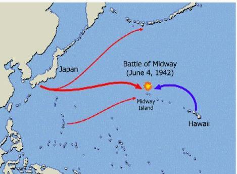 Battle of Midway, June 1942 Hoping to capture Midway Island in