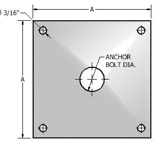 AAA Technology & Specialties Co., Inc. Page 90 FIG. 900 CONCRETE INSERT PLATE FOR ANCHOR BOLT APPLICATION: Fig.