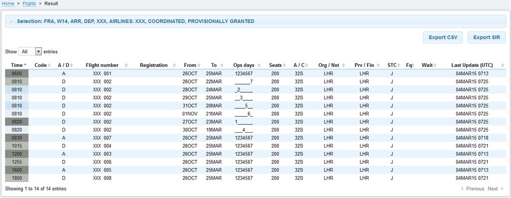 After clicking OK the result is displayed in the following screen: Each row represents a flight as stored in the coordinator s database and all required information fields of a flight are shown.