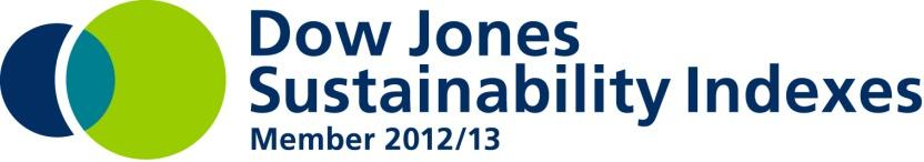 AG is the sector leader in the Dow Jones Sustainability Index 2012/13.