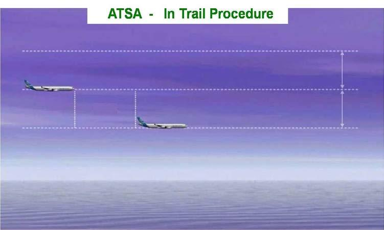 Cockpit Initiatives ASAS: Optimise Aircraft trajectory + Airspace capacity ADS-B out mandate ATSAW +