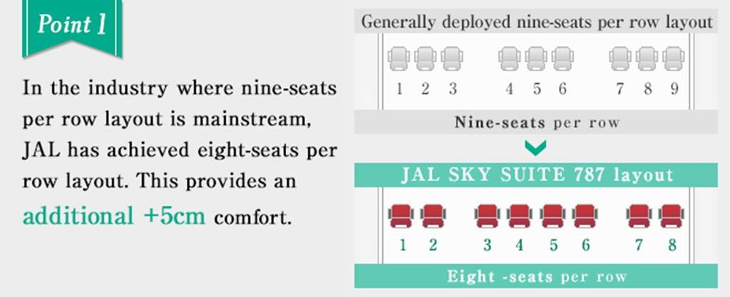 PRODUCT UPDATES ECONOMY CLASS SKY WIDER 1.