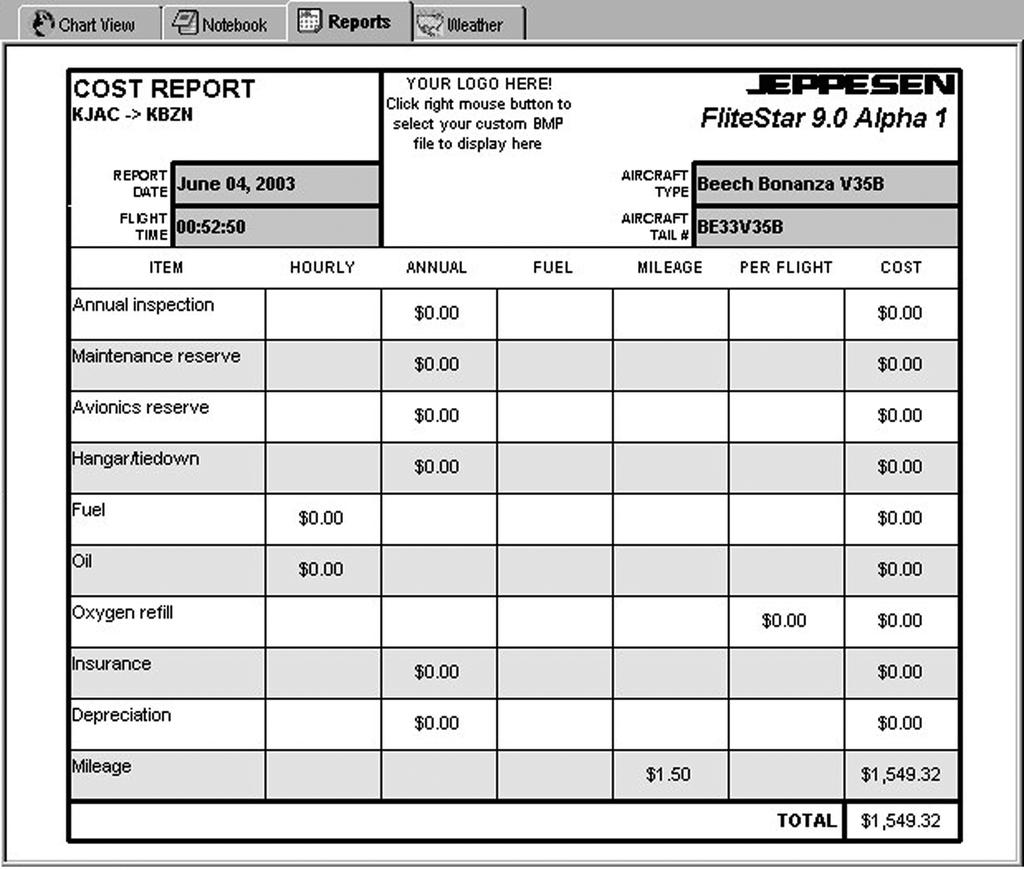 Figure 4-2: The Cost Report. The Cost Report shows hourly, annual, fuel, mileage, and per flight costs. The total cost for the flight is displayed in the right hand column.