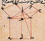 The Arabs who conquered much of Alexander s empire spread Greek mathematical learning to the West. The formula became known as the Pythagorean theorem throughout the world. Arabic, a.d. 1250 Chinese, a.