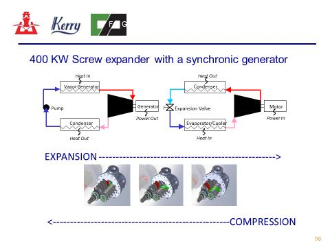 The screw expander concept utilizing lower temperature geothermal resources will provide power units at a lower cost, be more reliable, and commercially viable for use in stand-alone grid power