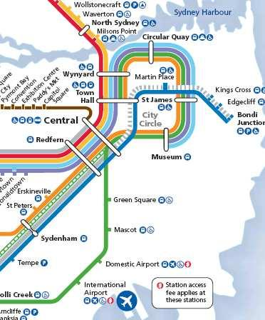 Cityrail network map showing the airport line and city circle stations *Airport Line- runs from