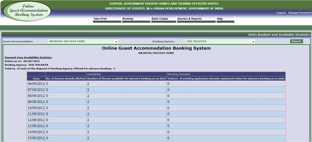 Booking Request From To dates are to be specified since these are mandatory columns.