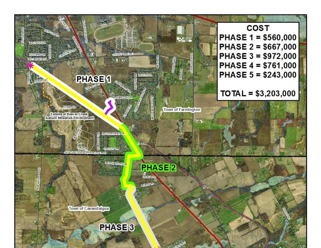 Preferred Alignment COST: $ 3,203,000 Preferred Alignment; 10 Ft. Stone Dust Trail, 10 Ft. Concrete at SR 332, Off Road at Brickyard Rd.