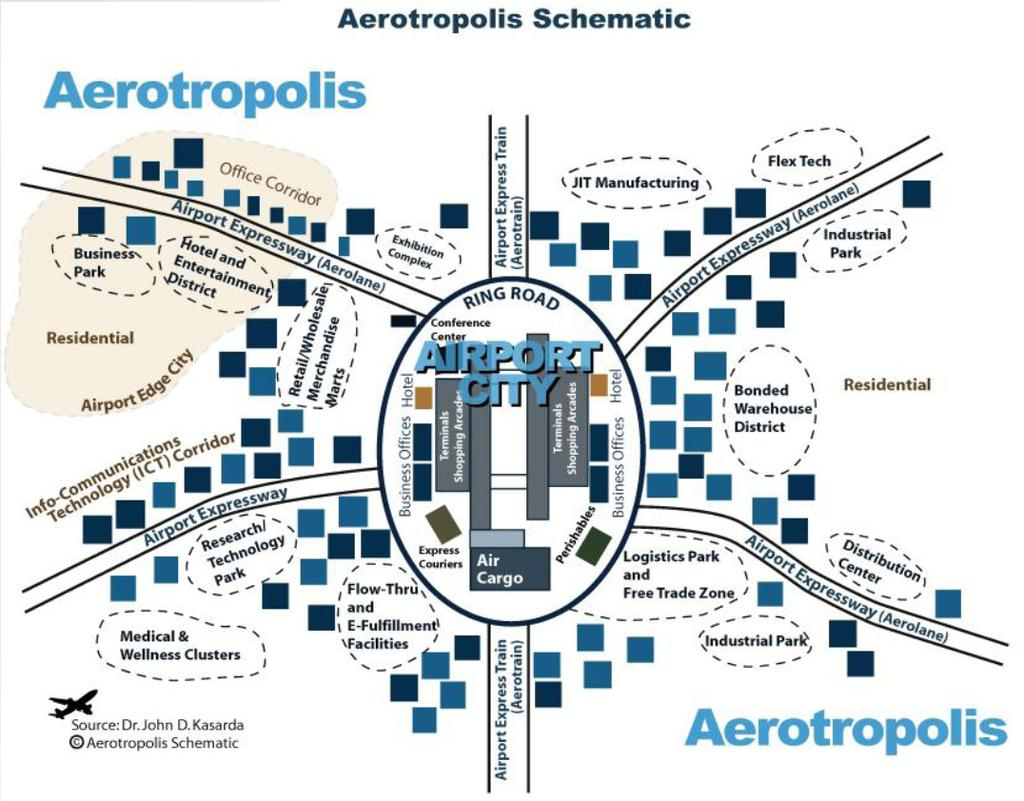The aerotropolis The aerotropolis(also known as the Airport Economic Region) describes the sum of all airport-related developments that appear around airports (Schaafsmaet al., 2008).