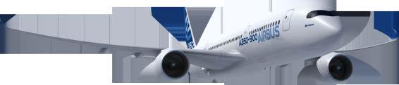 maximising comfort A380 effect, load factors & yield = profit >300 sold, >120 delivered A350XWB nearly >800 aircraft,