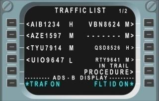 integrated solution Traffic displayed