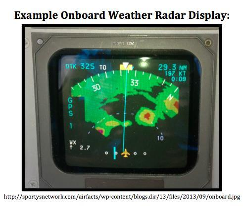 XM Weather Provides weather information to pilots via satellite communication to onboard XM receivers.