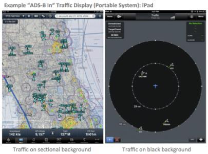 Example of traffic information display (portable) ADS-B In Weather Services Flight Information System-Broadcast (FIS-B) is a data broadcasting service that works with ADS-B In to allow pilots to