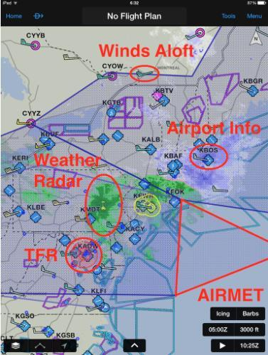- AIRMETs - SIGMETs - Status of Special Use Airspace (SUA) - Temporary Flight Restrictions (TFRs) - Winds and Temperatures Aloft - Pilot Reports