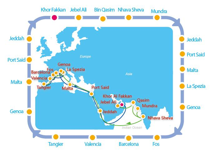 Asia Mediterranean Outside Ocean Alliance AEM1 AEM2 AEM3 AEM5 AEM6 GEM IMEX Dedicated service between