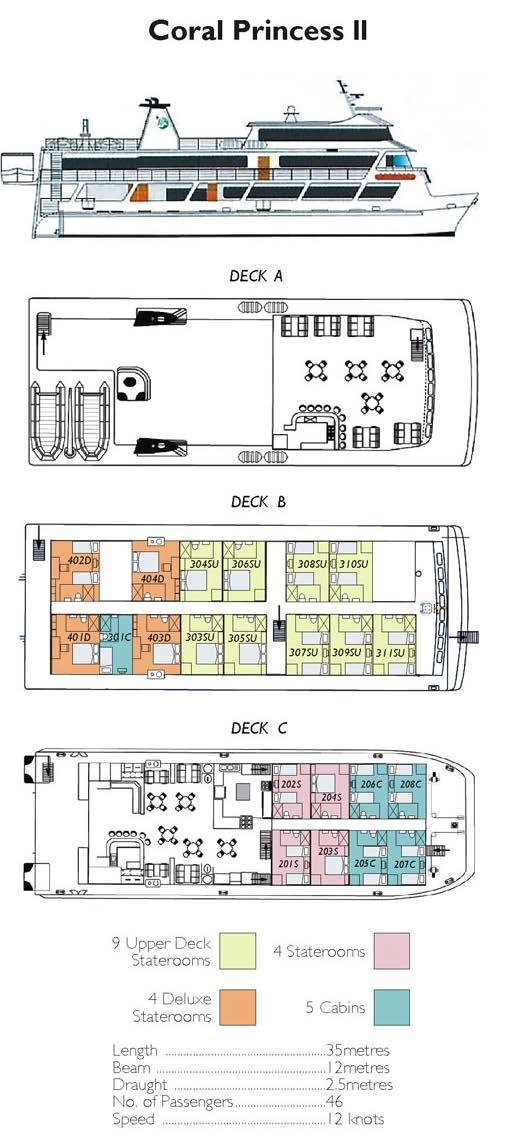 CORAL PRINCESS DECK PLAN