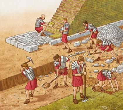 The Founding Of Rome Terrain (Physical geography, referring to the type of land.) The land in Rome provided many resources.