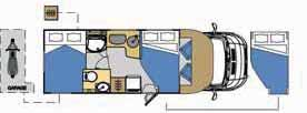 THE LAIKA X CONCEPT INTERNAL LAYOUTS - X RANGE Here are some of the strengths of the LAIKA X motorhomes.