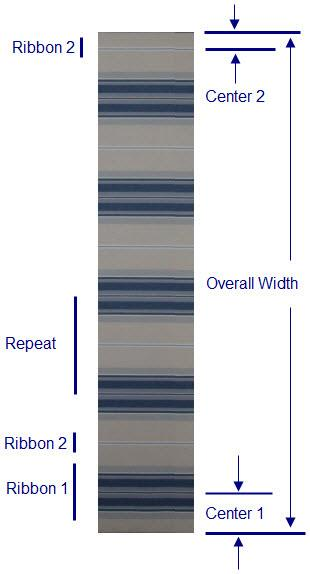 stripes have only one pattern, while alternating stripes have two distinct patterns. Also, single stripe fabric is symmetric about the fabric centerline, while alternating stripe fabric is not.