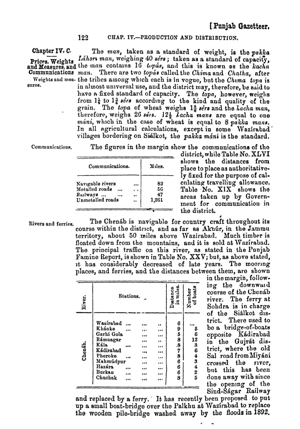 "122 CHAP. IV.-PRODUCTION AND DISTRIBUTION. [POllja.b Ga.zetteer, Chapter IV. C. The man, taken as a standard of weight, is the pakka PriCf'S Weights l,ahor"", man, weighing 40 ser8; taken as a standard of capacity."
