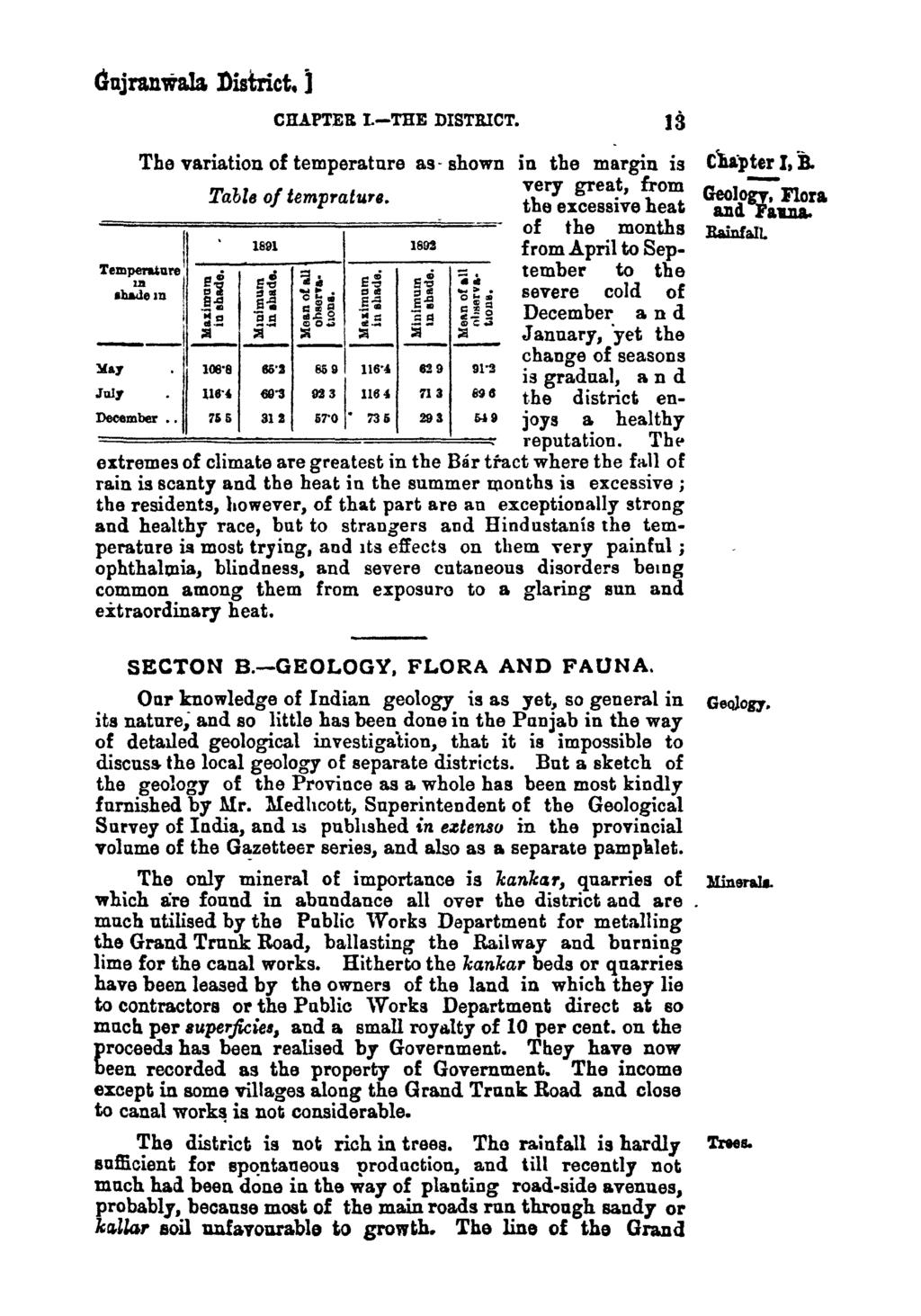 GujranwaJa, District.) CHAPTER L-THE DISTRICT. 18 The variation of temperature as - shown Table of tempratur,. I 1891 1893 TemJ)e'rl4Ure j ' e'; S~ :;a.i e~ S~...i ead'e,u 91 ~~ -a ~.; ~~ ~~ '0 ~.