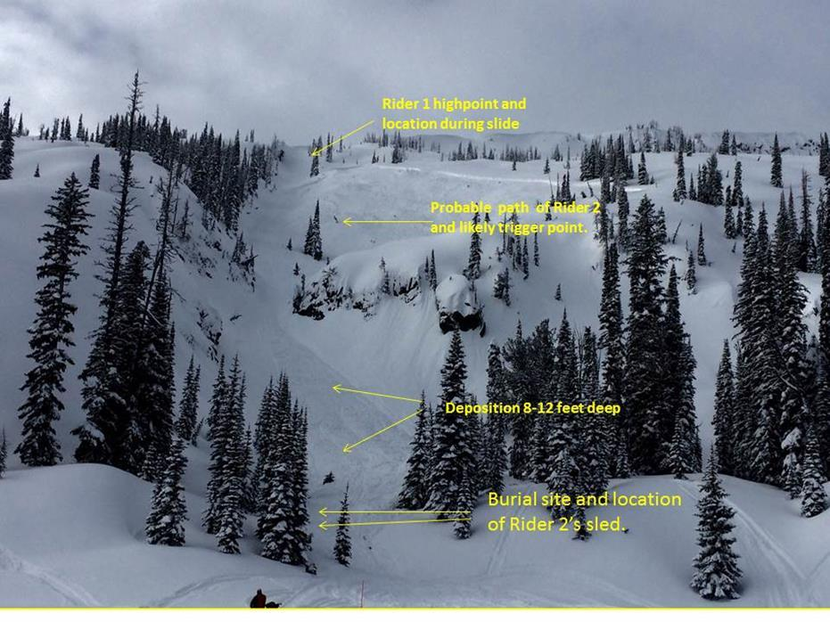 Figure 2. Overview of accident site Snowpack and weather Summary: From December 25 th - January 12 th, a ridge of high pressure dominated the weather in the West Central Idaho Mountains.