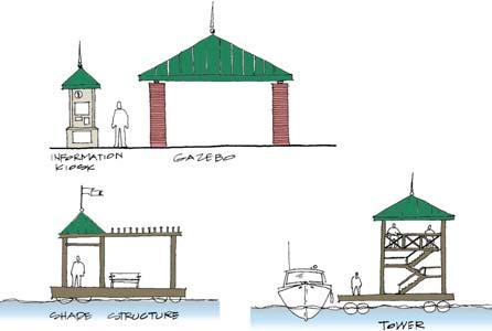 The character of the various dock elements should be an architectural family reflecting the heritage
