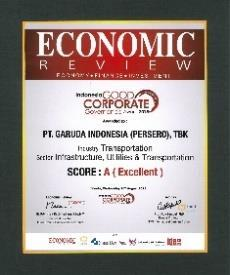 Capital Award 2015 1st in Human Resources Technology Indonesia Good Corporate