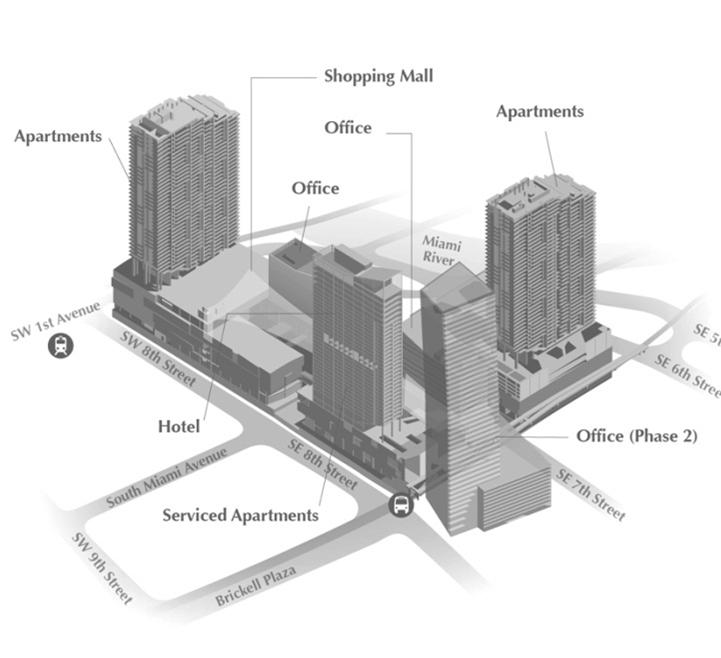 ft. of shopping and dining retail space, three office buildings, two residential towers (for trading purposes) and a hotel with serviced apartments.