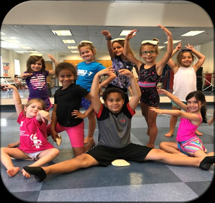 HIP HOP (Grades 2 & up) Hip Hop is a popular choice at the YMCA! The focus is on body movements coinciding with the beat and rhythm of hip hop or pop music.