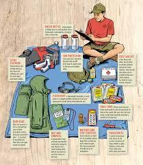 Packing List Scouts: Sneakers/Hiking shoes T-shirts Underwear & socks Pants or shorts Sweatshirt/Jacket Scout Field Uniform (Class A) Scout Handbook Personal Hygiene Items 10 Essentials Daypack Tent