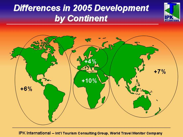 All continents contributed to the worldwide increase in outbound trips in 2005.