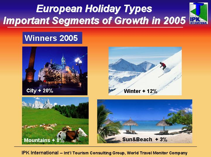 These outbound trips generated a volume of spending totaling 330 billion euros (+5% increase over the previous year).