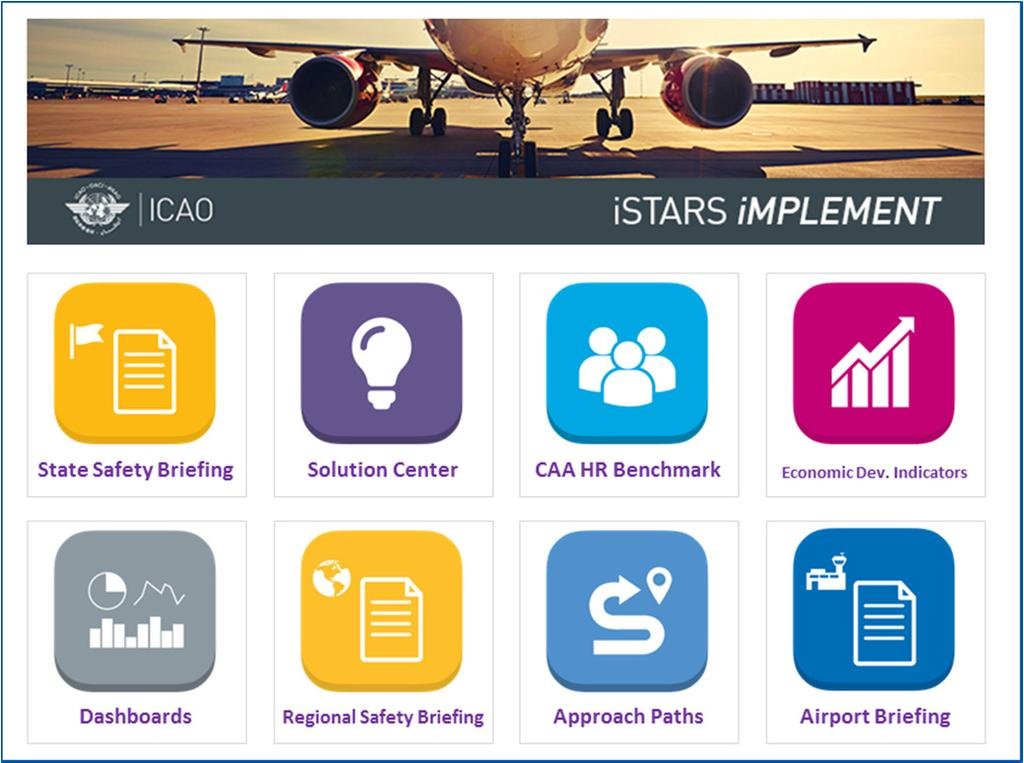 I-CAAT: ICAO s Civil Aviation Authority Tools 3LD IHELPP ARS 3-Letter Designators