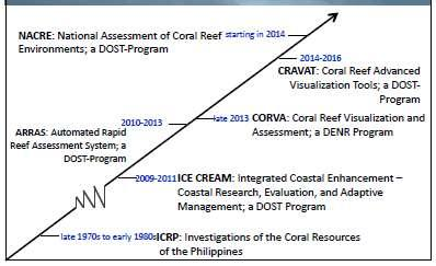 Slide from WY