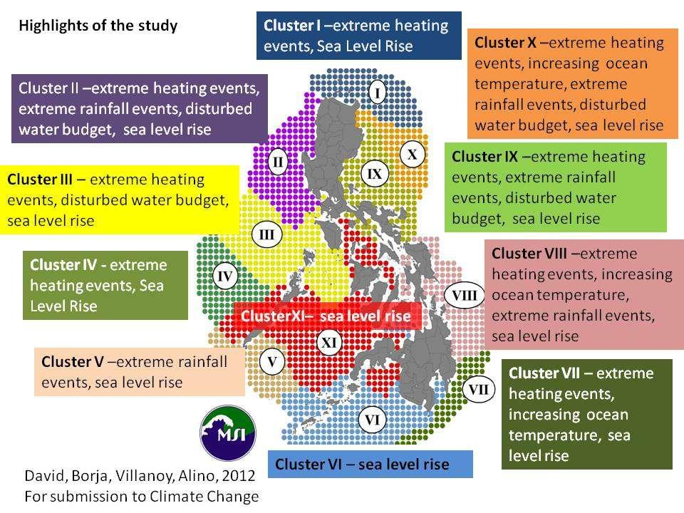 RESCUE SITES Identification and study of RESCUS SITES should take