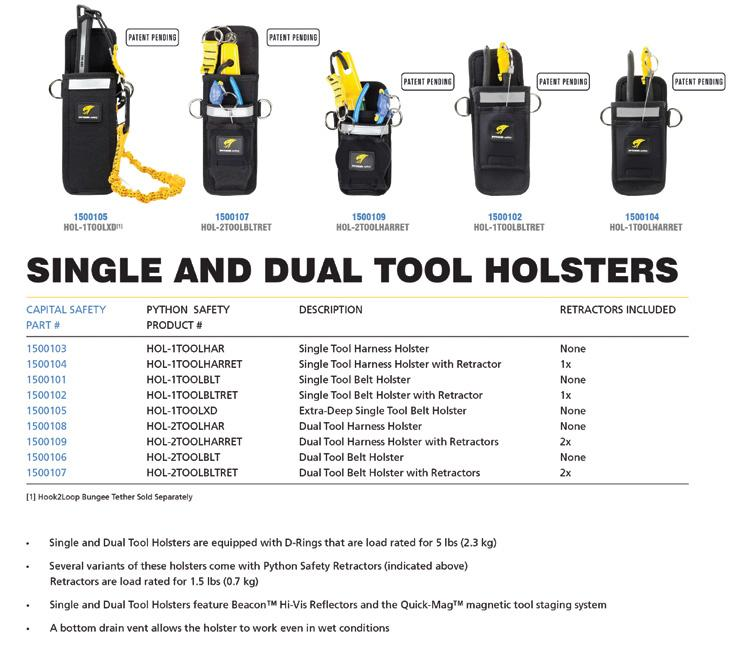 New Products Category Page Single Tool Holster 155 Equipped with D-rings that are load rated for 5 lbs. Beacon Hi-Vis Reflectors are easy to identify and locate, even when left in dark spaces.