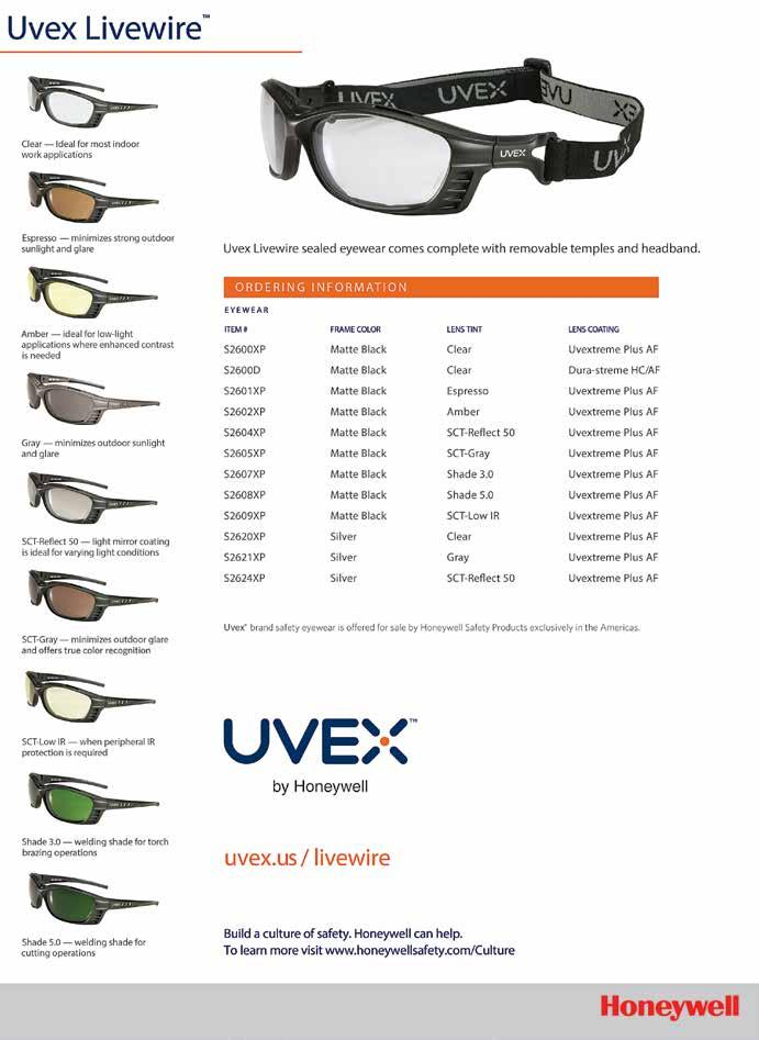 New Products Category ITEM # FRAME COLORS LENS TINT LENS COATING S2600XP S2600D S2601XP S2602XP S2604XP S2605XP S2607XP S2608XP S2609XP S2620XP S2621XP S2624XP S2600HS S2601 Matte Black Matte Black