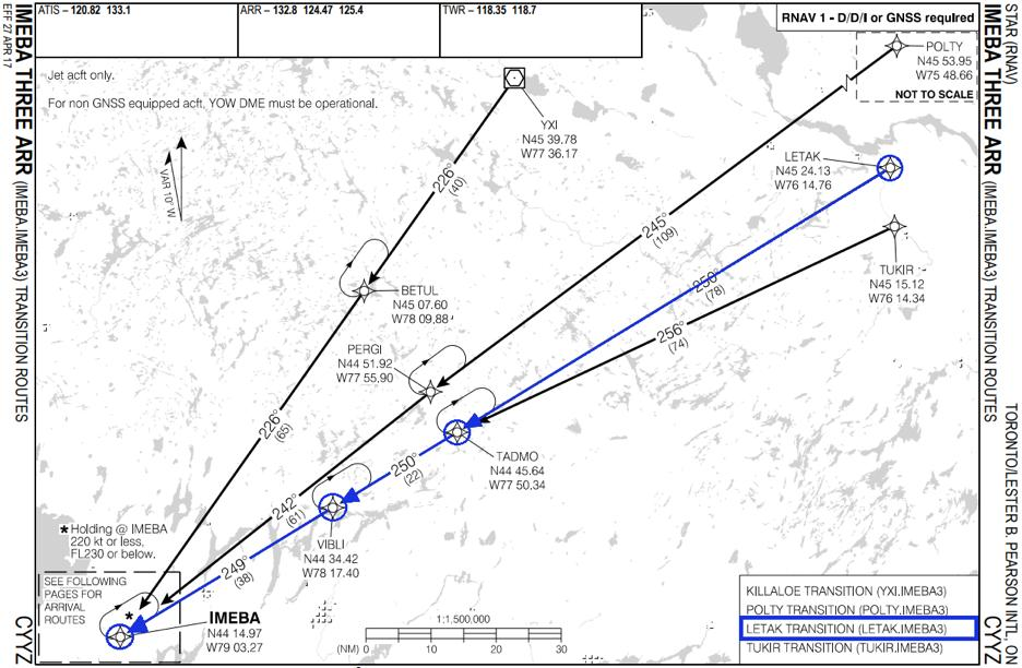 Figure 9.2 Example of an En route Transition on the IMEBA THREE ARR into CYYZ 9.2.3.5 Altitude Restrictions Altitude restrictions may be included in the STAR.