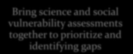Next Steps Bring science and social vulnerability